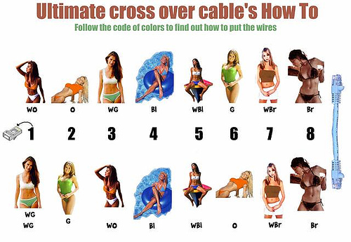 How to build a crossover cable