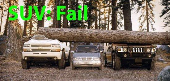 Failures: SUV vehicles