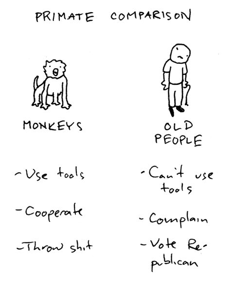 Monkeys vs. old people