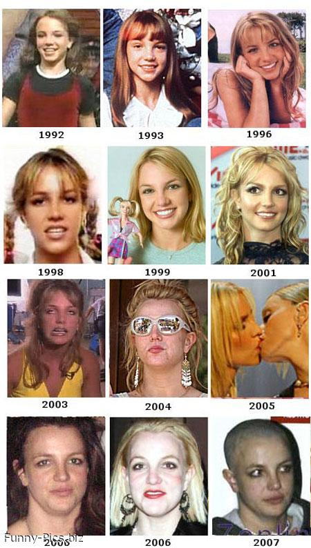 Britney's Evolution