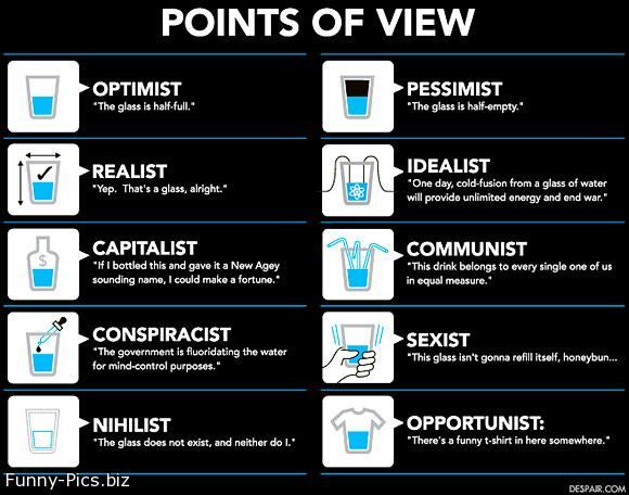 Point of view: defined